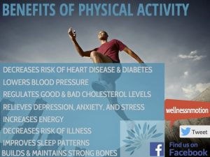 jpeg-si-wiw-benefits-of-physical-activity-copy
