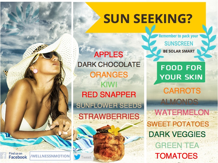 wellness-tip-sun-protection