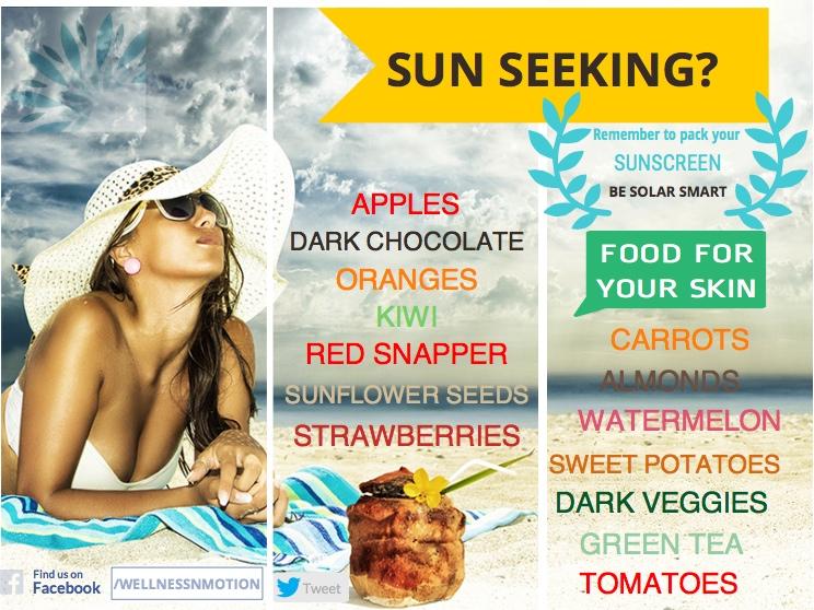 wellness-tip-sun-protection